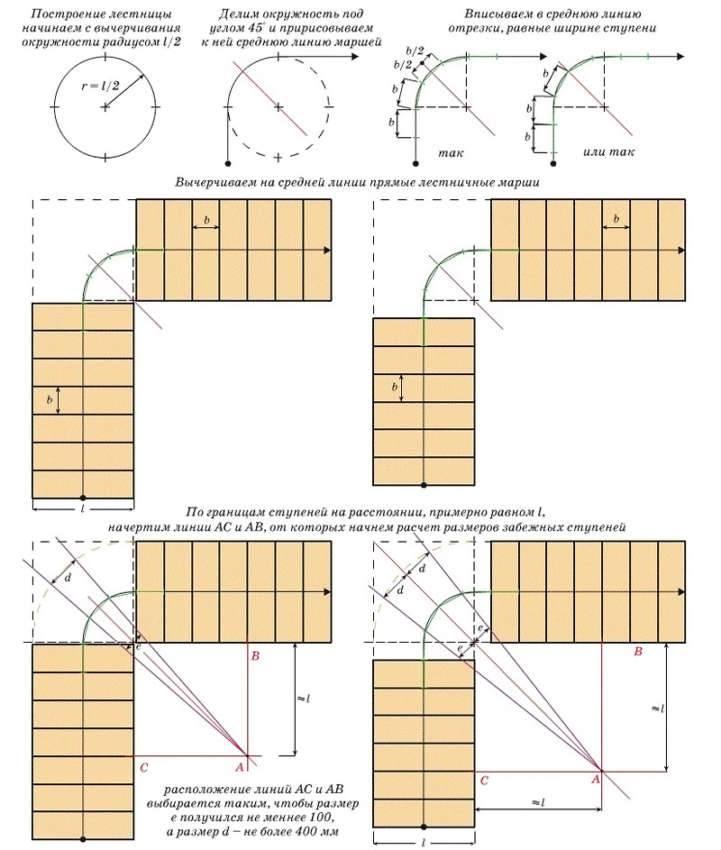 На схеме показаны все основные замеры и параметры