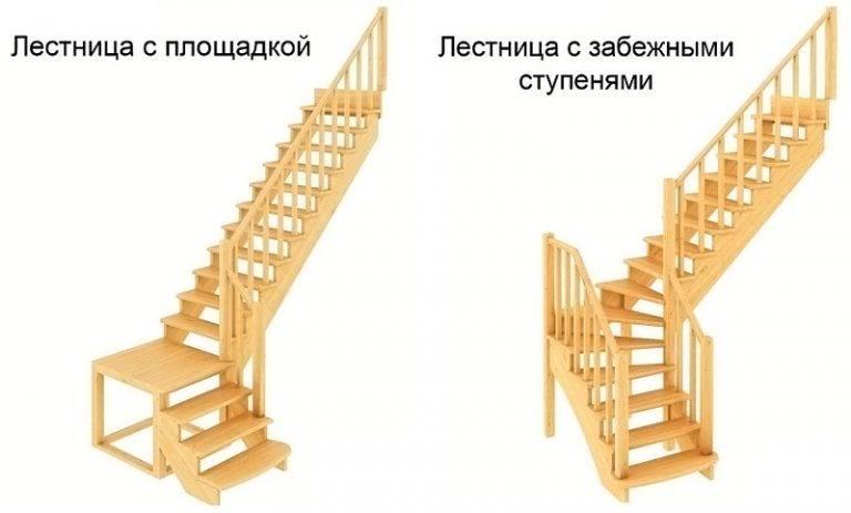 Лестница с площадкой своими руками на второй этаж 74
