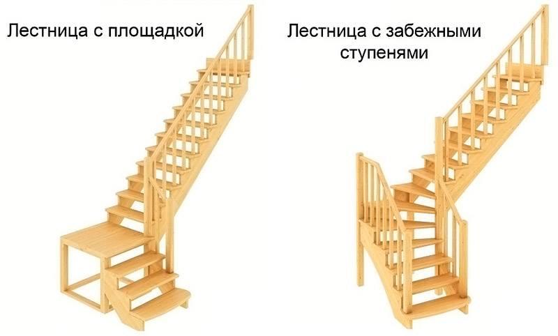 На схеме показаны возможные варианты элементов в месте поворота конструкции