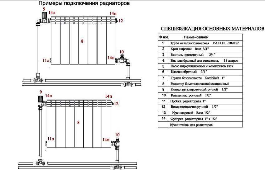 Особенности подключения алюминиевой конструкции