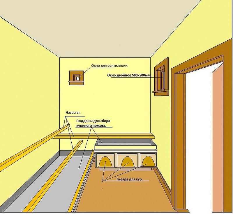 На схеме показаны основные элементы внутреннего оформления постройки