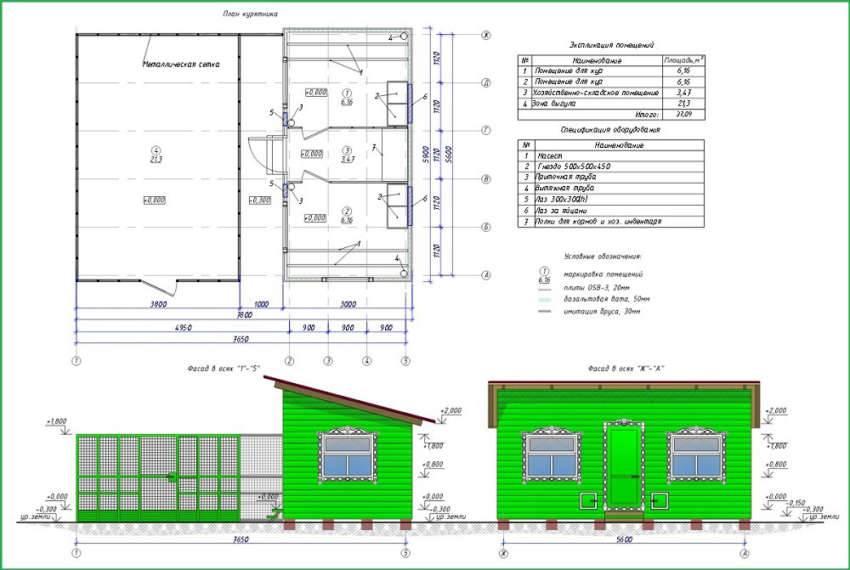 Выполняя проект постройки, нужно сделать чертеж с учетом всех размеров и расстояний