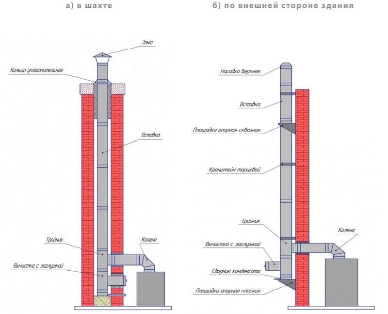 На схеме представлены разные варианты установки системы: внутренний и внешний