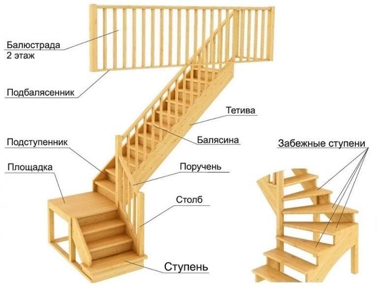 Лестница своими руками из дерева на косоурах