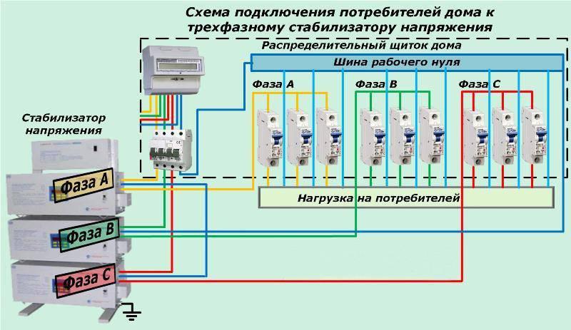 Схема подключения 3-х фазного стабилизатора напряжения