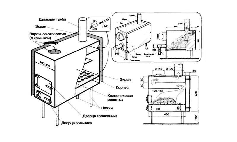 Схема конструкции из листовой стали