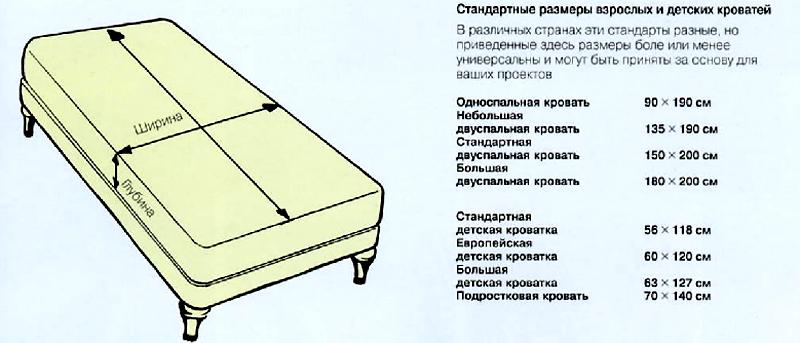 На схеме представлены стандартные размеры