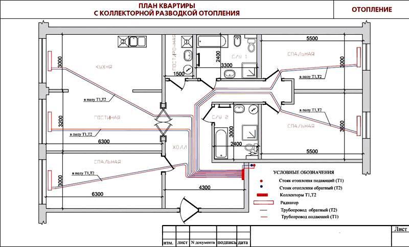При монтаже радиаторов сначала составляется план расстановки отдельных элементов