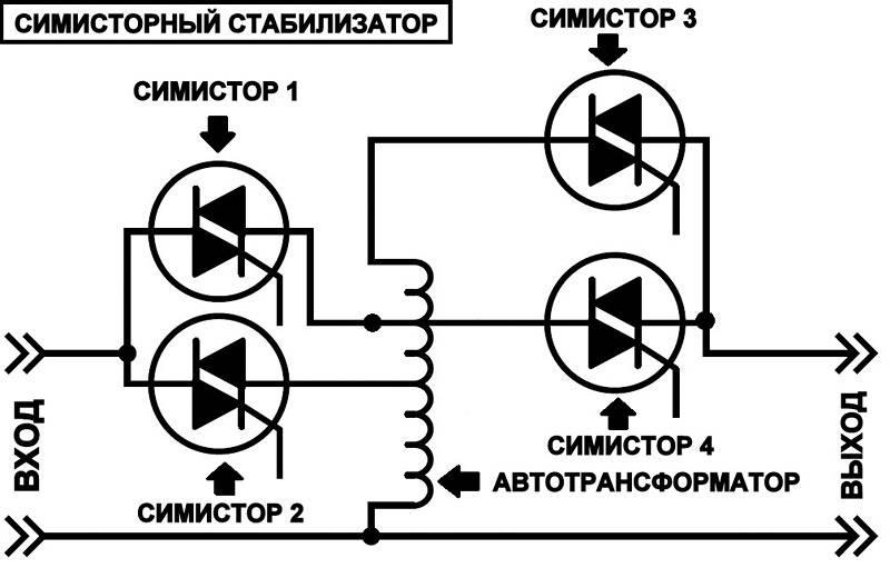 На схеме продемонстрирован принцип работы данного прибора