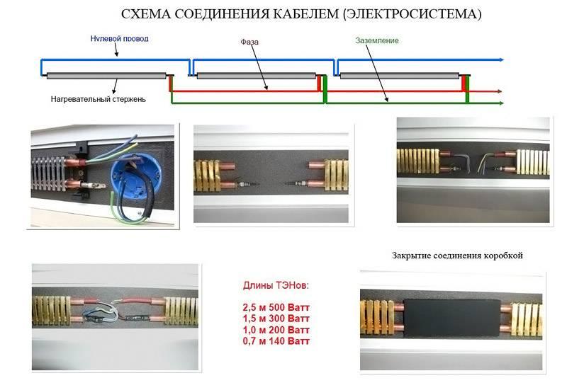 Особенности монтажа электрической конструкции