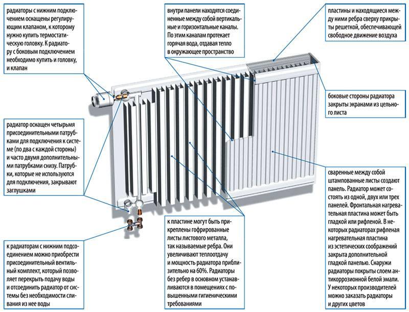 Особенности устройства стального изделия
