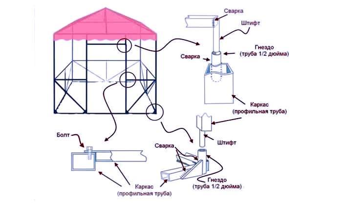 Схема металлоконструкции