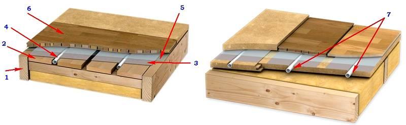 Для монтажа используют промежутки между досками, или фрезеруют пазы с нужными параметрами