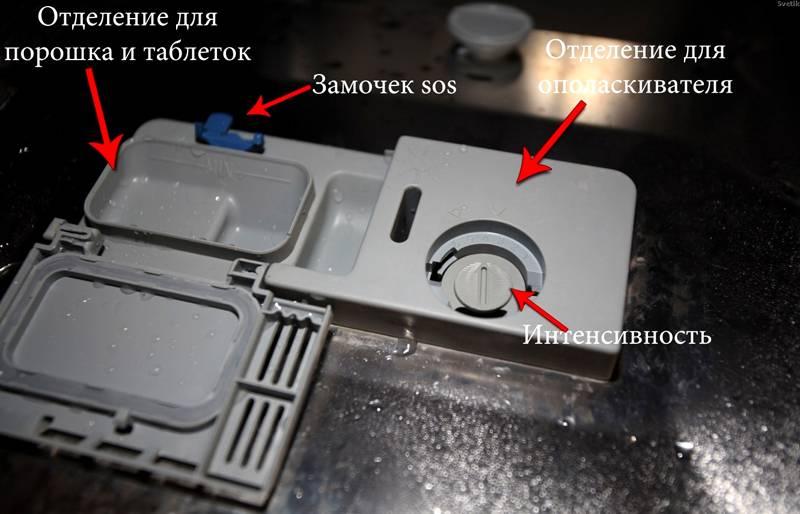 Отделения для размещения действующих реагентов. Вращением рукоятки дозатора устанавливается дозирование расхода ополаскивателя для коррекции уровня жесткости воды