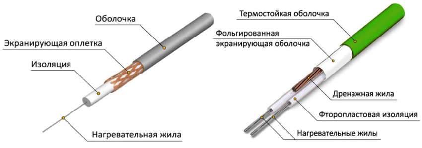 Разные виды резистивных кабелей