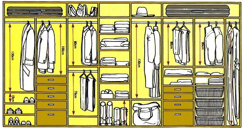 Встроенные шкафы дизайн внутри с размерами