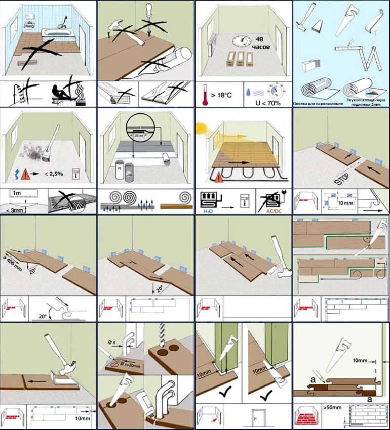 Инструкция для ламината