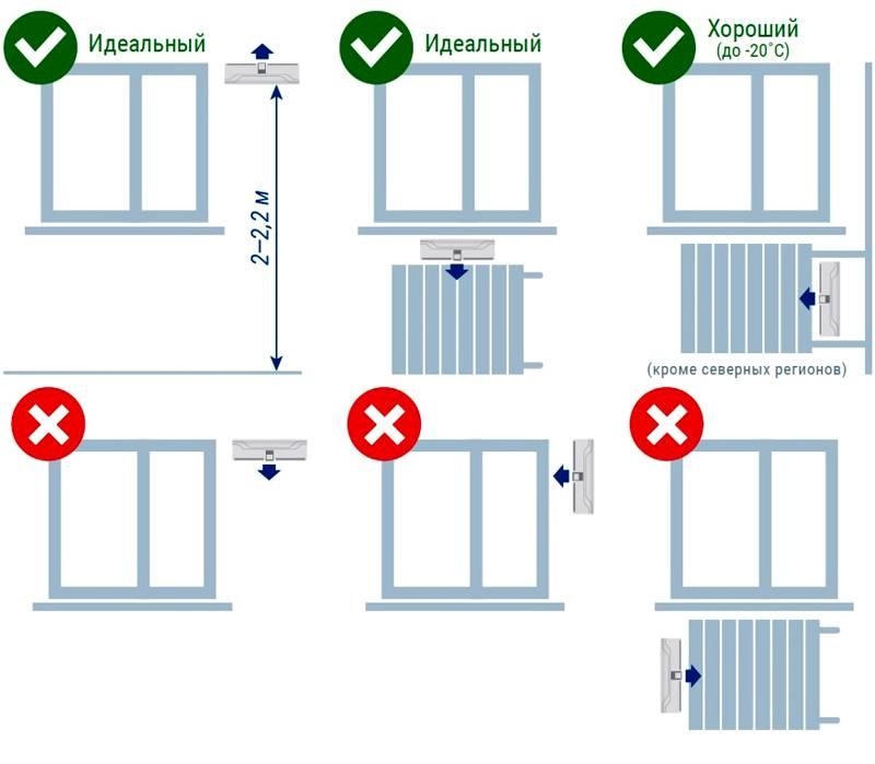 Рекомендации производителя по установке клапана приточной вентиляции в стене