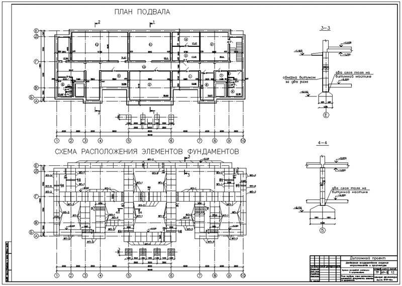 Схема расположения деталей фундамента