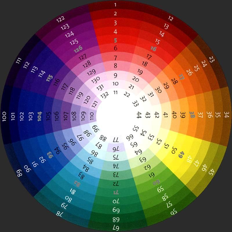 Цветовой круг с изменением интенсивности