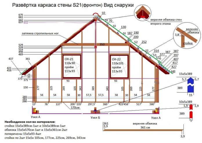 Каркасный дом своими руками: пошаговая инструкция и советы экспертов