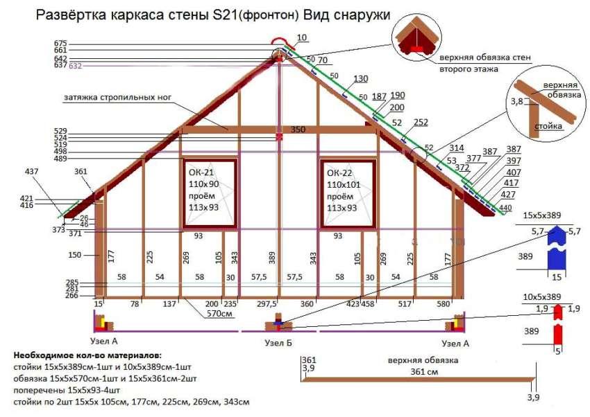 Строительство дома своими руками инструкция