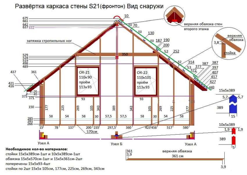 Пример проекта на постройку частного дома
