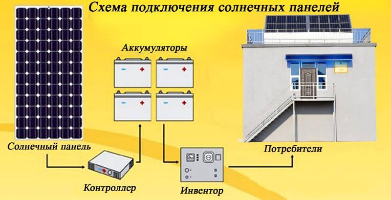 Российские фирмы занимаются сборкой компонентов, оптимально отвечающих условиям нашей широты. В комплект могут включаться панели, аккумуляторы и контроллеры китайского или европейского производства