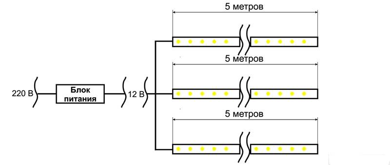 Схема подключения светодиодной ленты 220в к сети