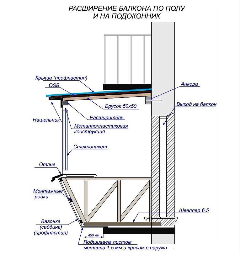 Проект расширения балкона