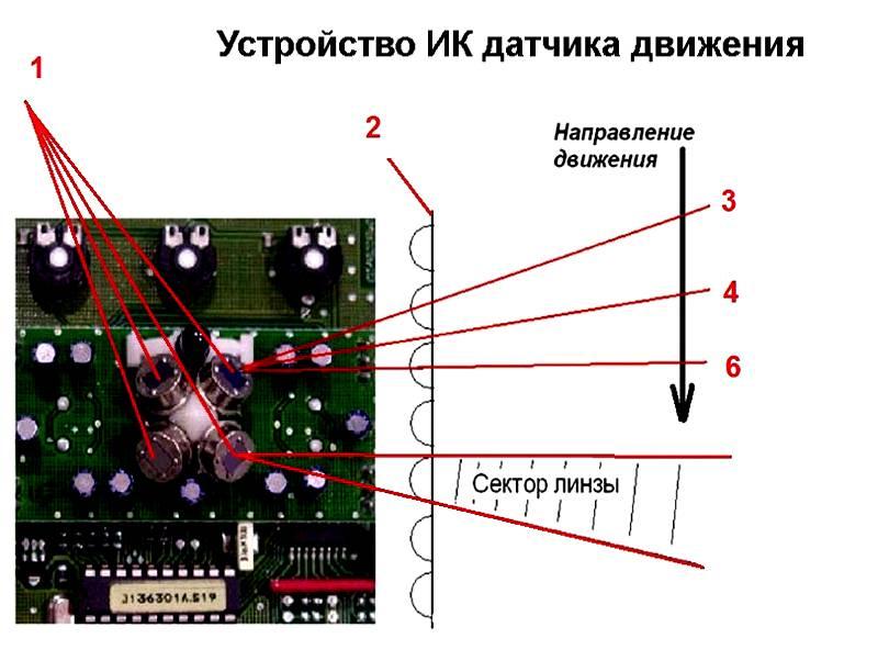 Основные элементы и алгоритм работы типового устройства
