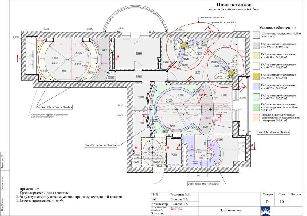 В профессиональном проекте указаны размеры, материалы, особенности их применения