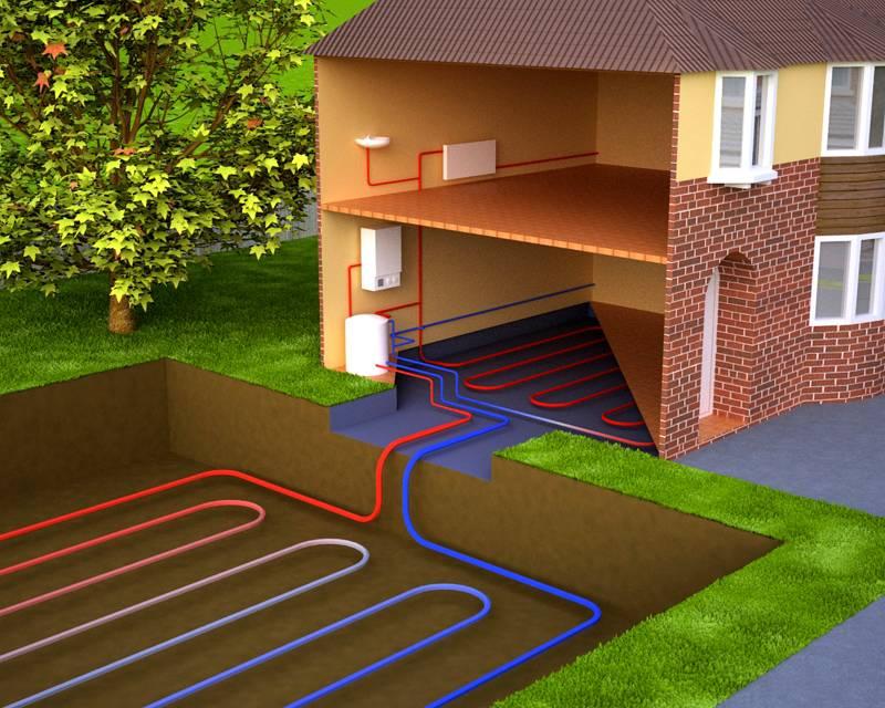 Геотермальные установки автономны и могут не только подогревать дом зимой, но и охлаждать летом