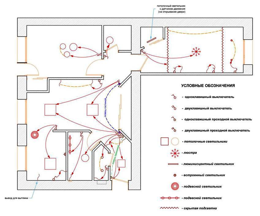 Функциональная схема системы освещения
