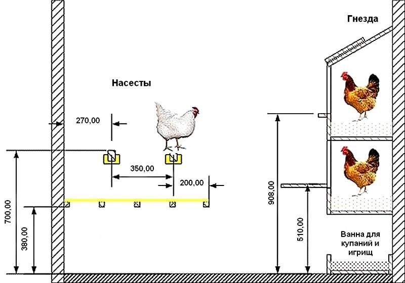 По этому рисунку можно определить размеры и места установки изделий