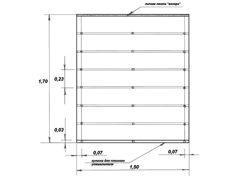 Чертеж простой выкройки римских штор