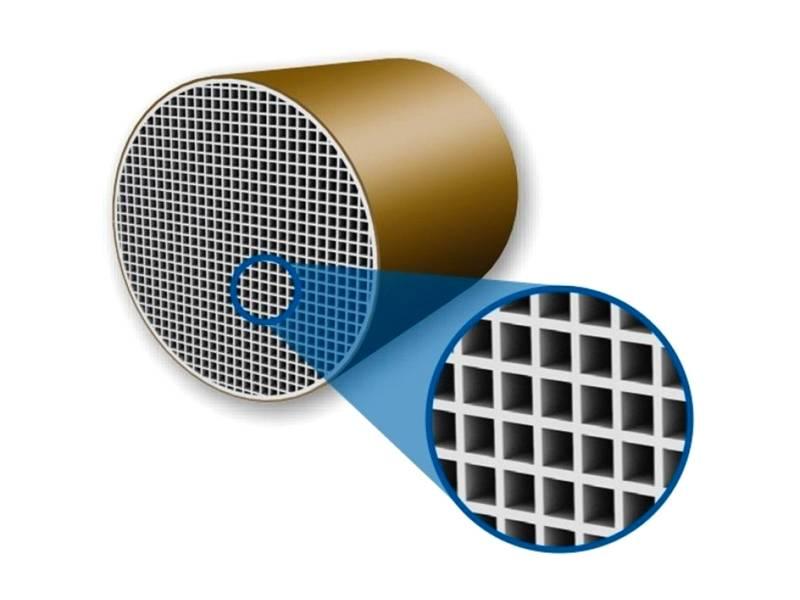 Точный подбор фильтра обеспечит хорошую очистку при разумной нагрузке вентилятора