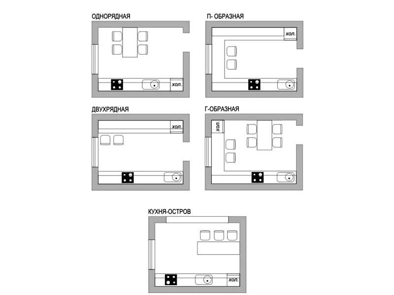 В простейшем графическом редакторе можно быстро нарисовать схему расстановки мебели