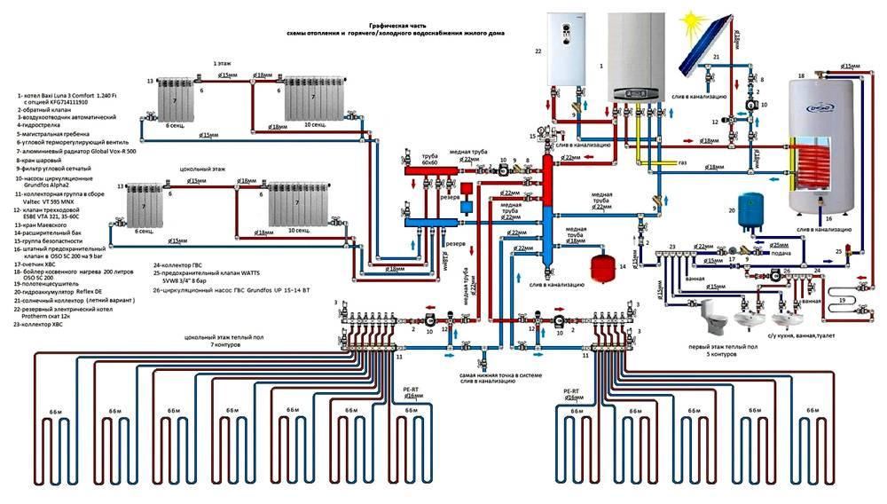 Схема системы отопления частного домовладения