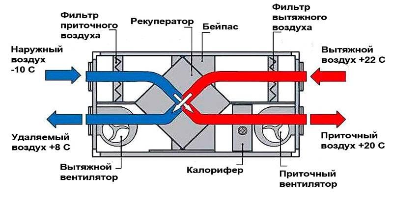 Схема стандартного оборудования