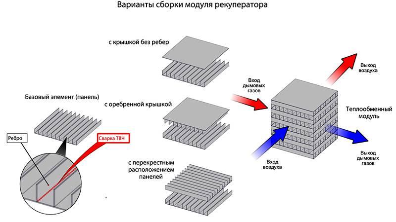 Для сборки узла можно использовать такие элементы