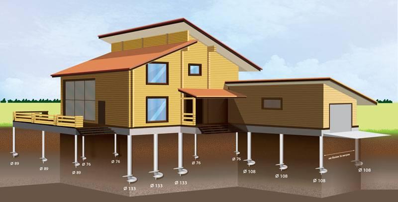Под дом, гараж, крыльцо устанавливают разные опоры