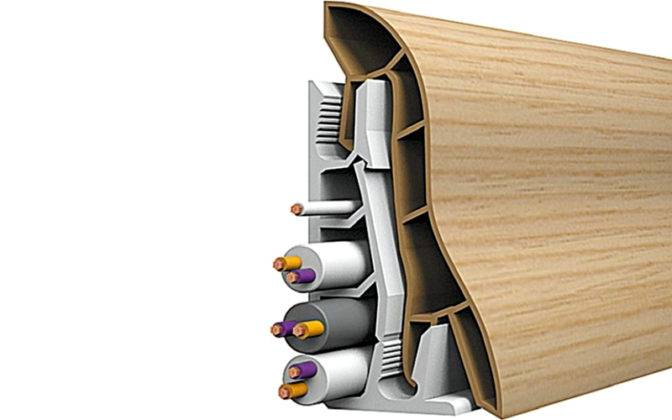 Внутри конструкции устанавливают специальные каналы для монтажа кабельной продукции