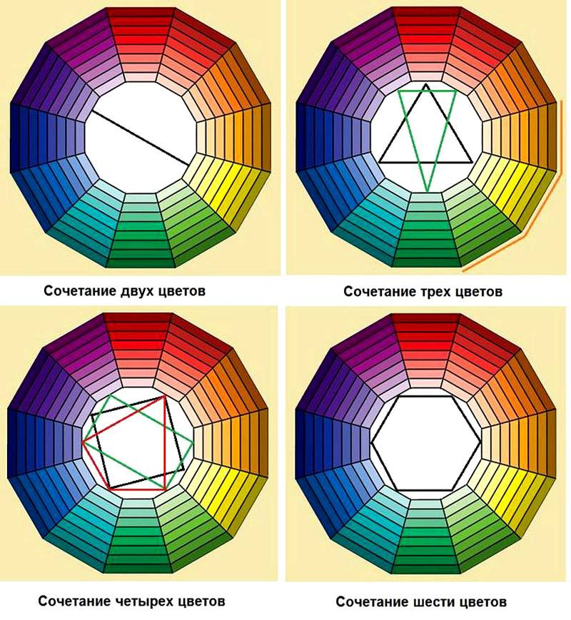 Еще один инструмент для проверки совместимости цветов