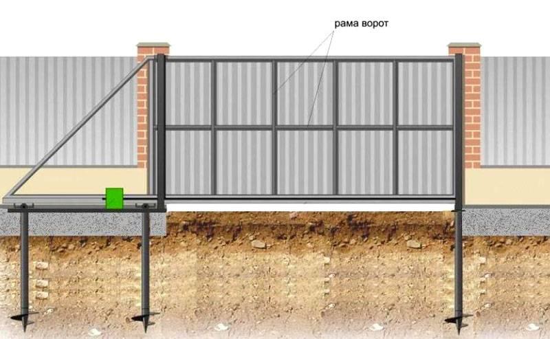 Монтажная схема опор для откатных ворот