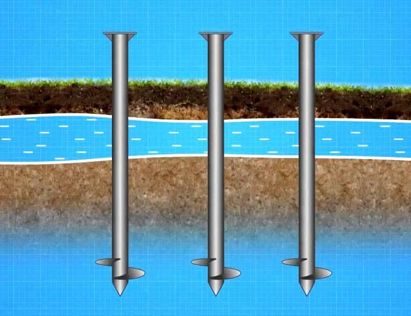 Столбчатые или винтовые опоры можно применять при любом уровне грунтовых вод