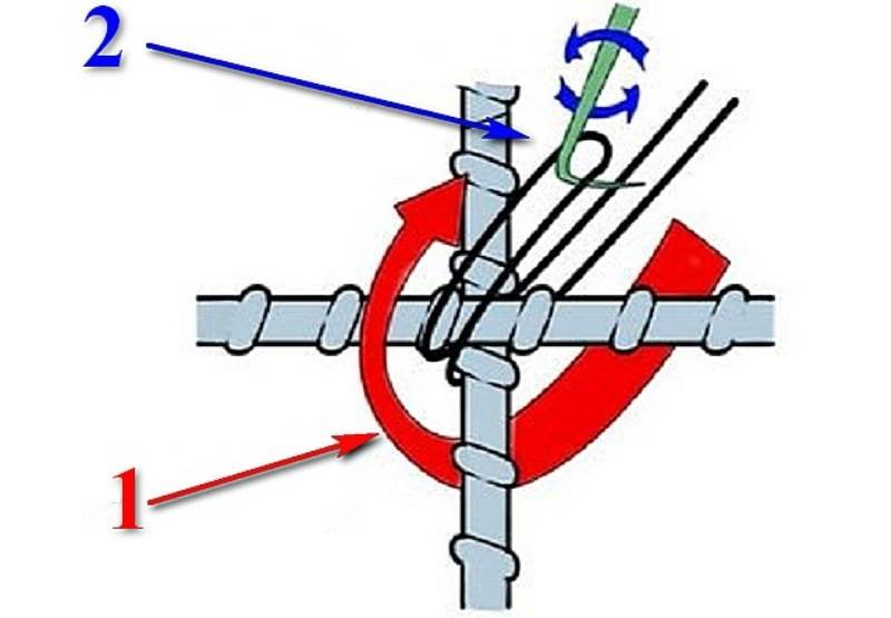 Типичный алгоритм вязки арматуры крючком