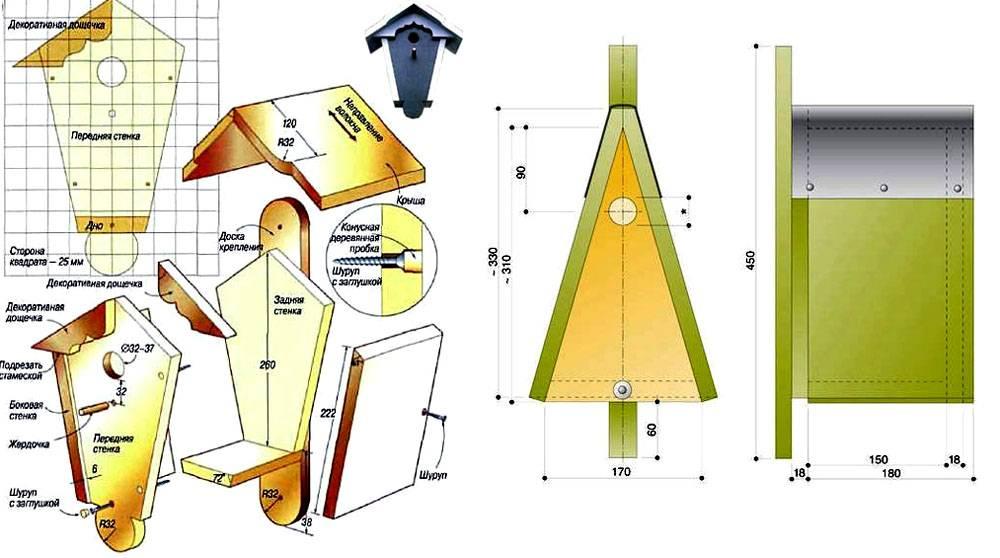 Чтобы узнать, как построить домик без ошибок, нужны не только чертеж и размеры. Следует уточнить, для каких обитателей он предназначен
