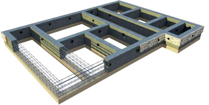 Под межкомнатными перегородками, технологическим оборудованием можно сделать внутренние части фундамента уже, чем под несущими стенами