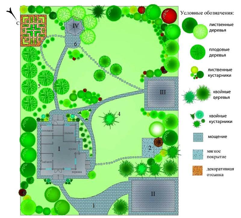 Типовой план благоустройства территории